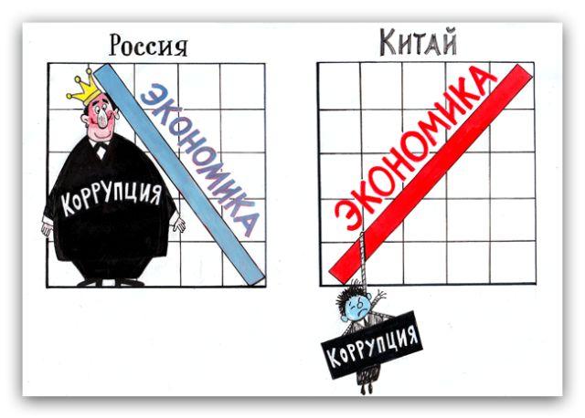 Юань обогнал рубль